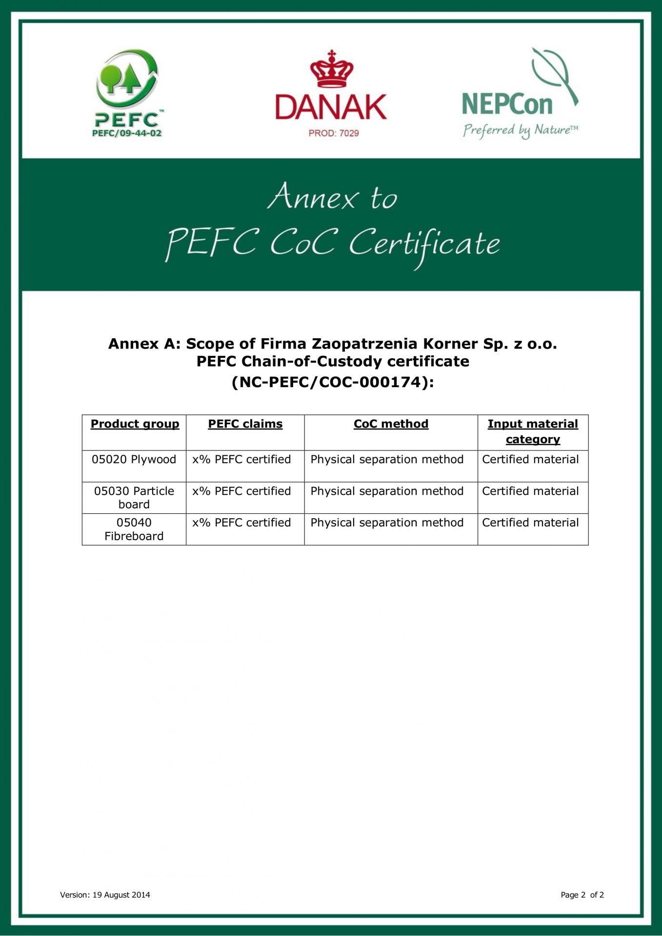 Firma Zaopatrzenia Korner Sp. z o.o. PEFC CoC cert 14 cz.2