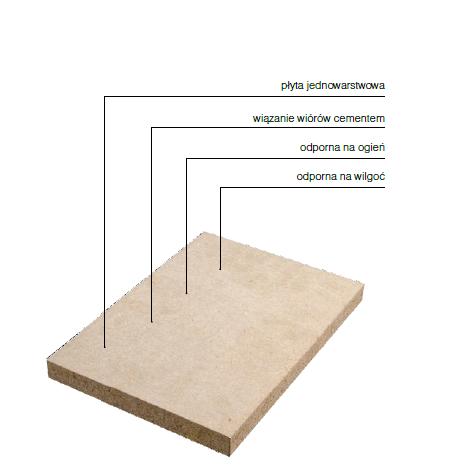 betonyyp